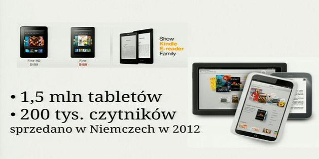 1,5 mln tabletów, 200 tys. ebooków sprzedano w Niemczech w 2012